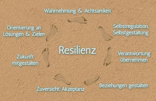 Resilienztraining in einfachen Schritten